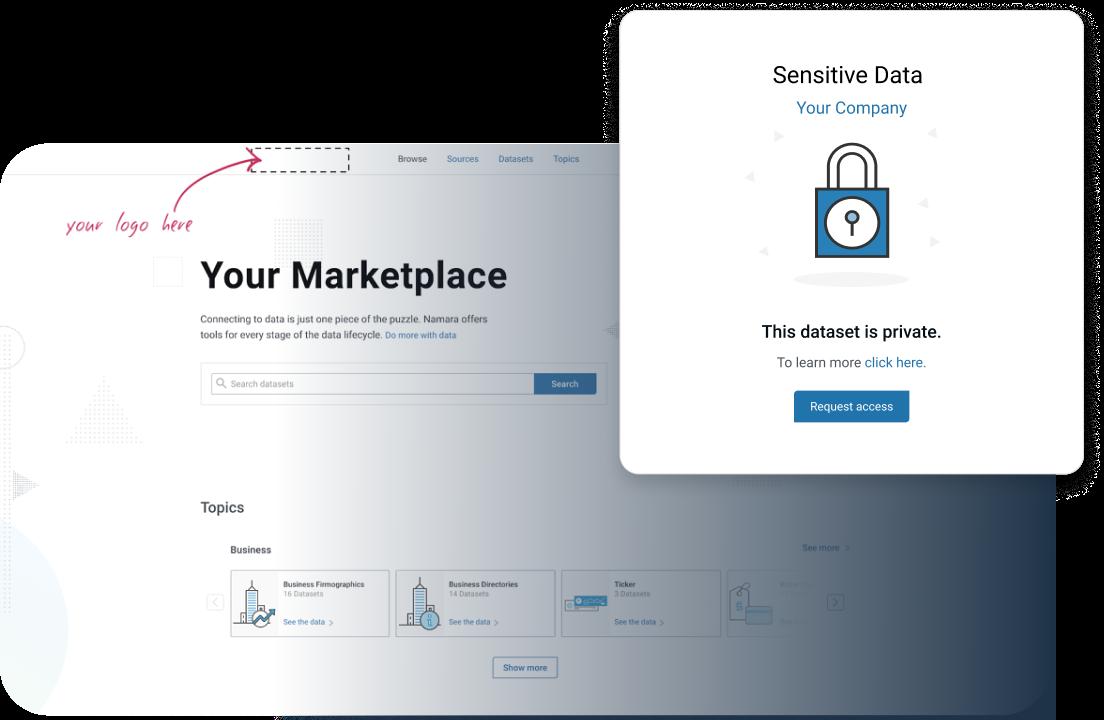 A custom, secure data marketplace