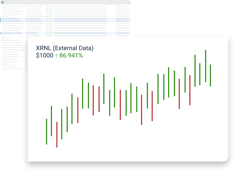 A candlestick stock chart showing external data's rising value