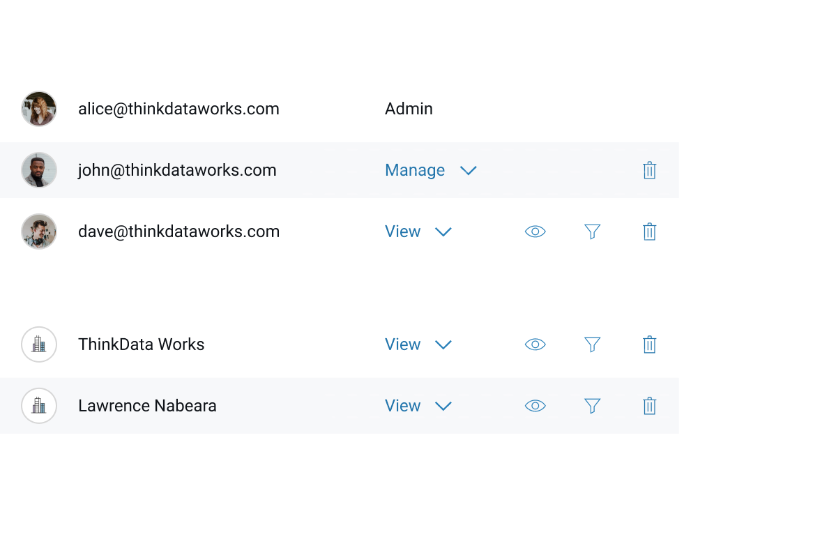 Role-based access control tools in a ThinkData Catalog